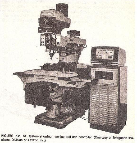 numerical machine