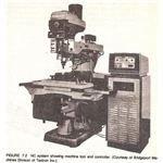 Numerical Control Machine or NC Machine