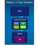 Intel 4 Series Platform with DMI