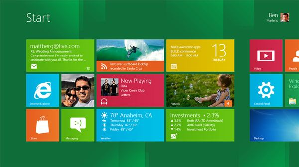 Starting with Windows 8