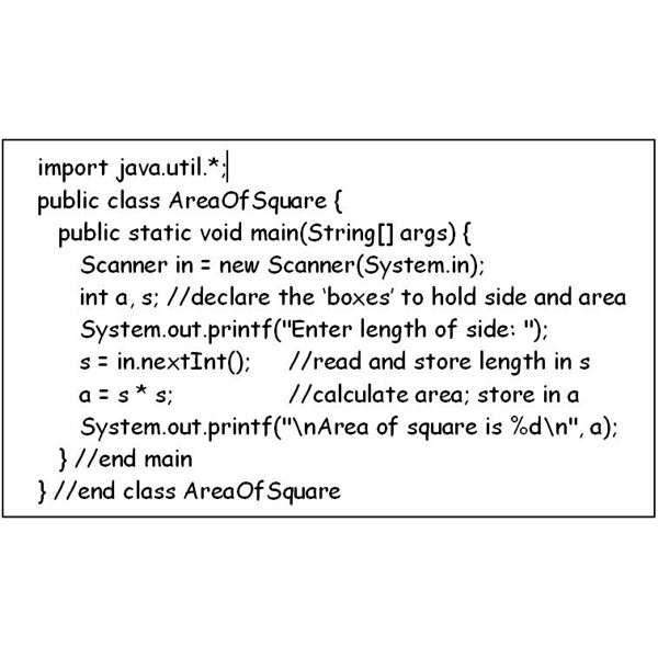 Java example algorithm program java example algorithm area of square ccuart Image collections