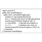 Java Example Algorithm - Area of Square