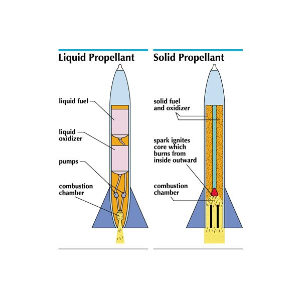 an analysis of liquid chemical company The combination of state-of-the-art instrumentation and expert analysts at lucideon guarantees optimum problem solving capability using a wide range of techniques.