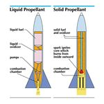 Solid and Liquid Propellant