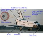 Shuttle Front and Mid Fuselage