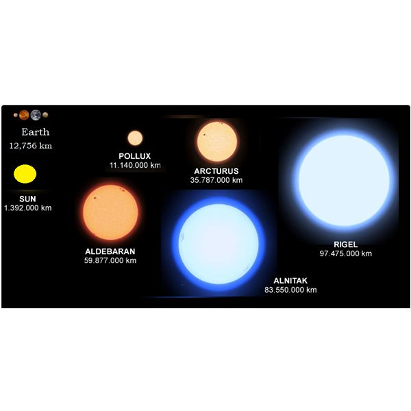 alnitak hr diagram the largest star in the universe: what size is it?