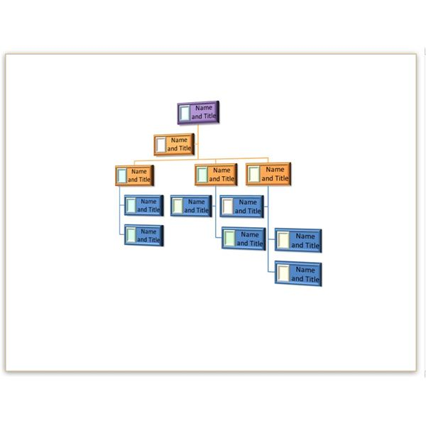 Two Free Blank Organizational Chart Template To Download For