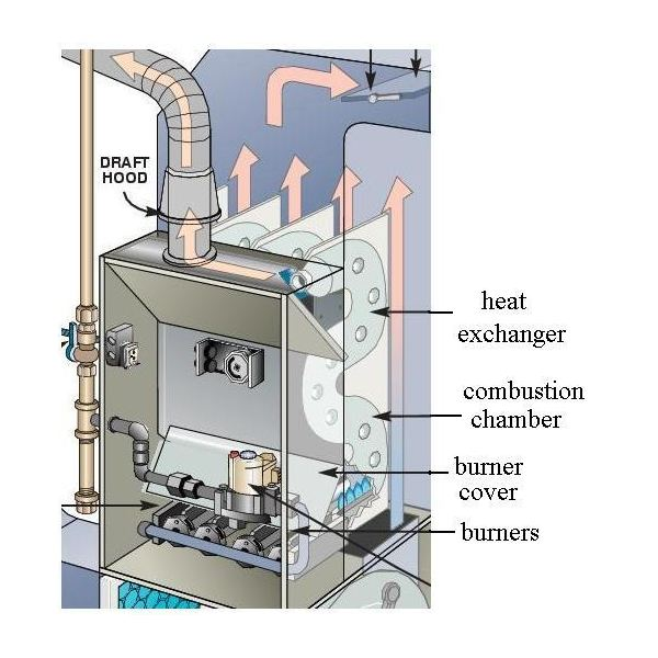 Image Result For Wood Stove Air To Water Heat Exchanger
