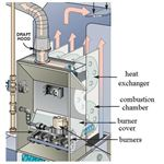 furnace and heat exchanger