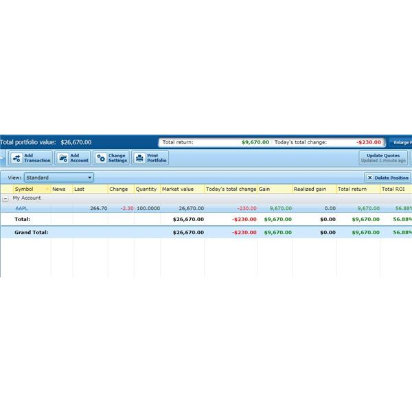 Msn money stock options