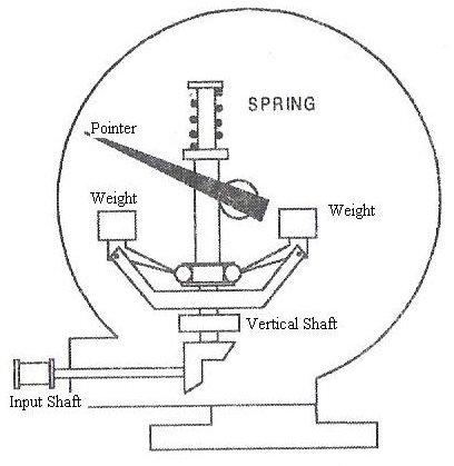 marine diesel engines and speed measurement using tachometer