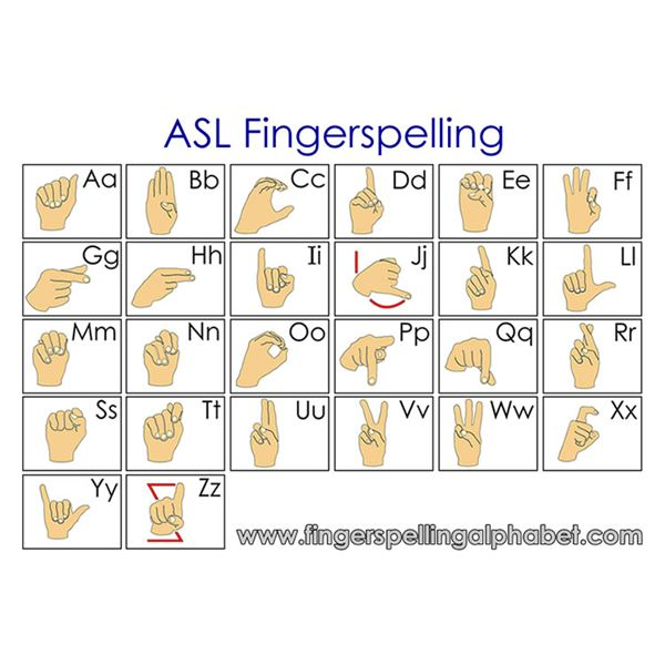 preschool lesson on sign language: goals and resources