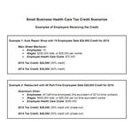 Screenshot of IRS Health Car Tax Credit Scenarios