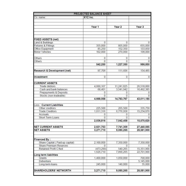 Business Profit And Loss Excel Business Profit And Loss Statement