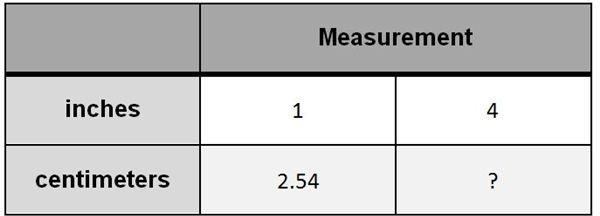 Grade 5 Measurement Worksheet