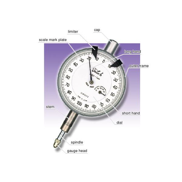 Digital Indicator Parts : Dial gauge or indicator sets points parts of