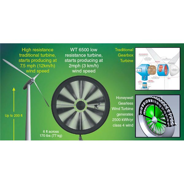 News info guide build wind generator ceiling fan honeywell wind turbine aloadofball Images