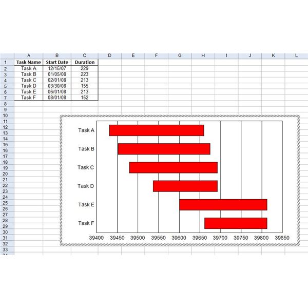 Make a Gantt Chart in Quattro Pro X4 - Detailed Instructions with ...