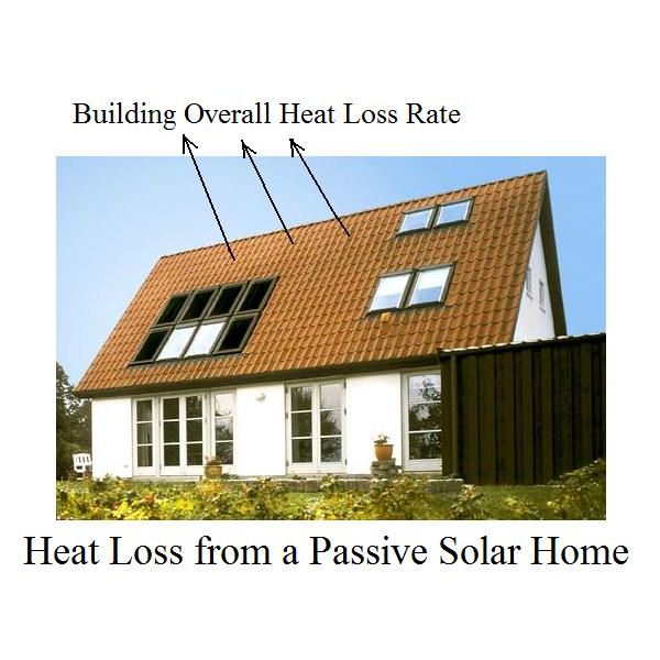 Estimation of building overall heat loss rate for passive Rate your builder