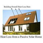 Passive Solar Home Heat Loss