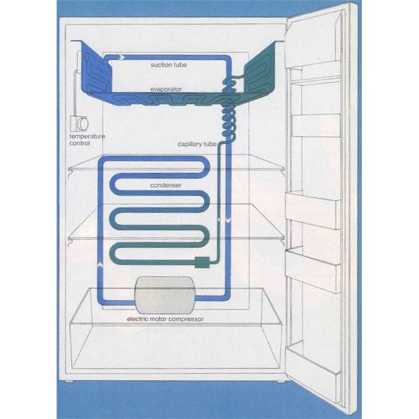 hvac diagram for homes with 66729 Domestic Refrigerator Parts And Their Working on High Cost Deep Energy Retrofits besides Water heat recycling likewise Technical Overview Of Dect Ule in addition Duct Design 5 Sizing Ducts as well Air Conditioning System.