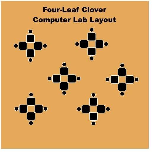 Four-leaf Clover Computer Lab