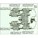 double-reduction-gear