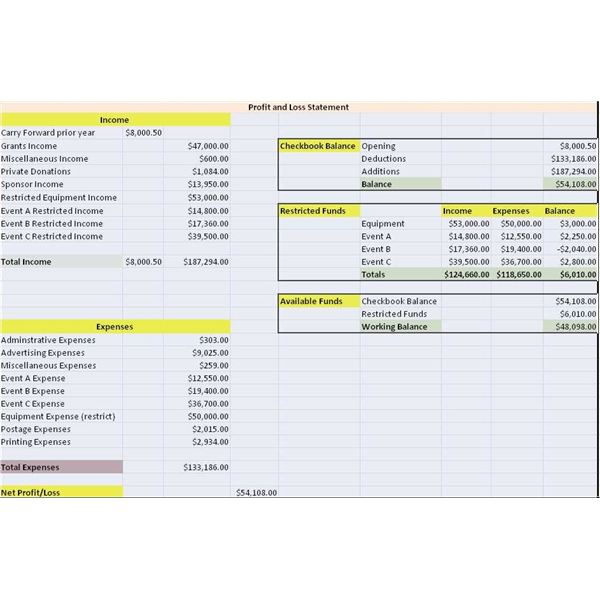 Non Profit Cash Flow Statements that Rock – Excel Profit and Loss Worksheet