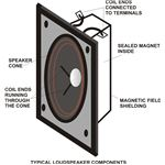 Loudspeaker Component, Diagram Image