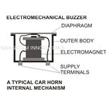 Electro-Mechanical Buzzer, Car Horn, Diagram, Image