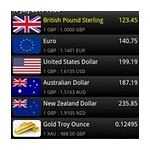 Exchange Rates App