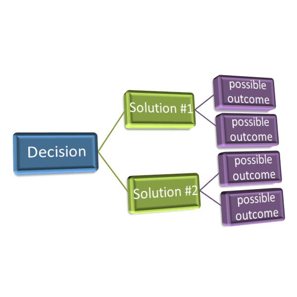 Superb Decision Tree Template Word Pertaining To Ms Word Chart Templates
