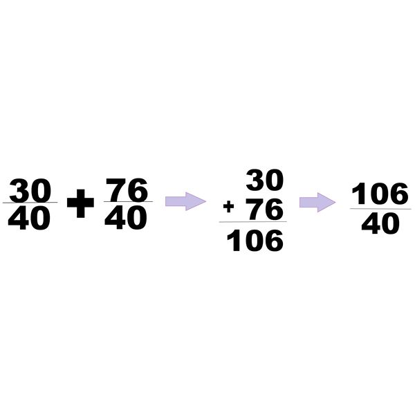 how to get denominator if you hace the answer
