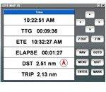 GPS Showing Derived Information
