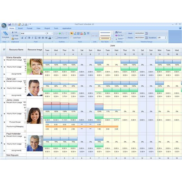 Developing a Project Tracking System Robust Enough for All Your ...
