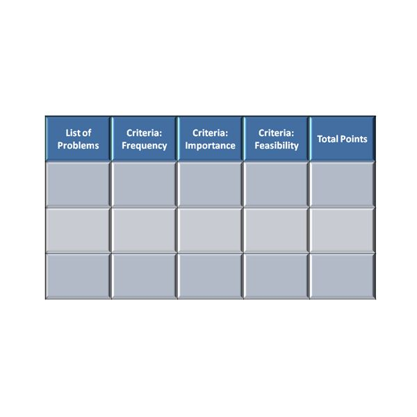 Prioritization Matrix A Good Tool For Project Planning