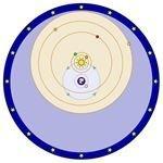 Tycho Solar System