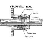 StuffingBox1