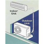 mini split ductless AC