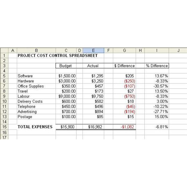 Example Of A Project Cost Control Spreadsheet Free Download