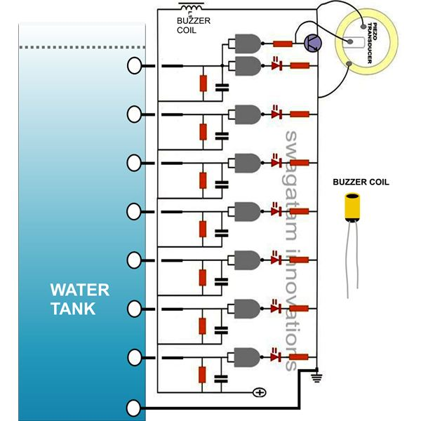 how to build a home made water level indicator construction explained water level meter buzzer circuit diagram image
