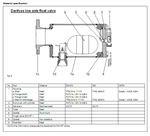 Danfoss high pressure float valve