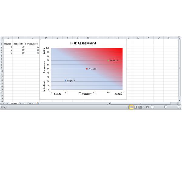 How To Create A Risk Assessment Template In Excel