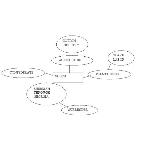 use k-means for clustering essay The k-means algorithm is one of the most popular clustering algorithms in   nevertheless, its use entails certain restrictive assumptions about the data, the   and we conclude in section 8 with a summary of our findings and a.