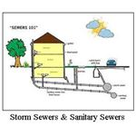 storm sewer image