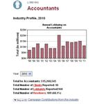 Screenshot Accountant Lobbying Stats 2010