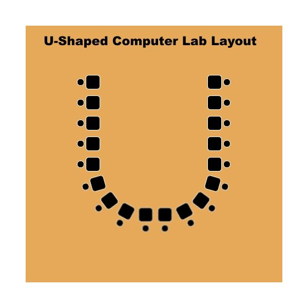 the four best computer laboratory layouts for schools