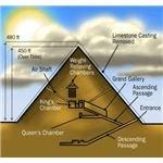 pyramid-interior