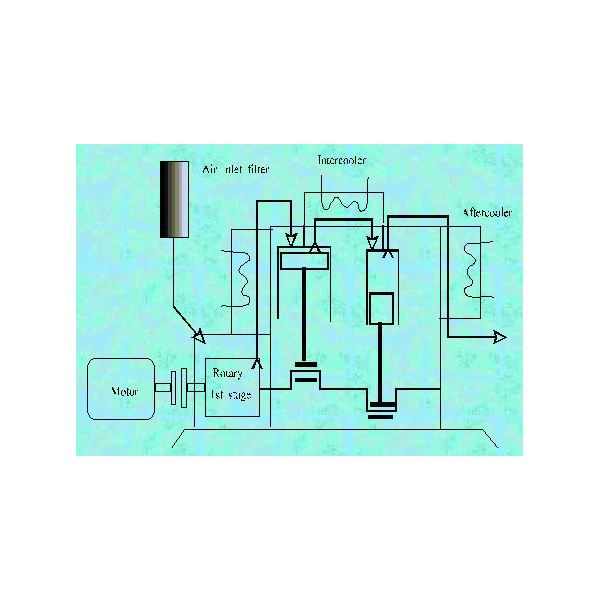 6ABCE26FC394AEFA3BC31A7C5939F01535BDCD72_large how does an air compressor work on board ships? 2 stage compressor wiring at alyssarenee.co