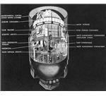 Skylab interior